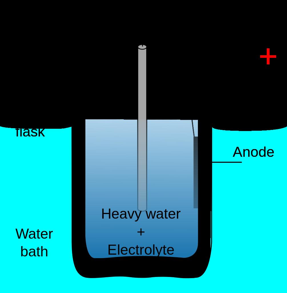 Как сделать тяжелую воду